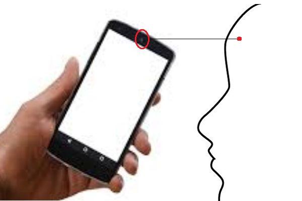 カメラの位置と額の図