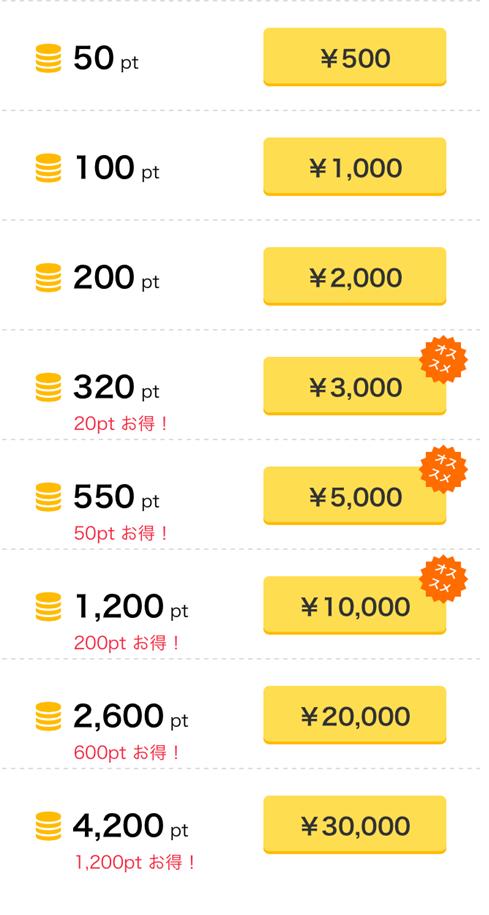 クレジットカード料金表
