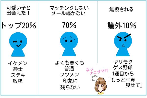 with男性の特徴と割合イラスト