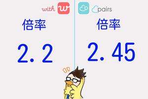 withとペアーズ倍率比較の数値