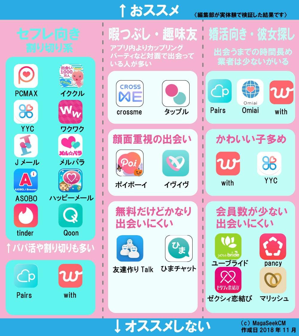 apps-ichiran-tokuchou-min