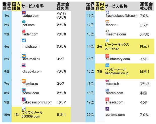 sekai-ranking-apps