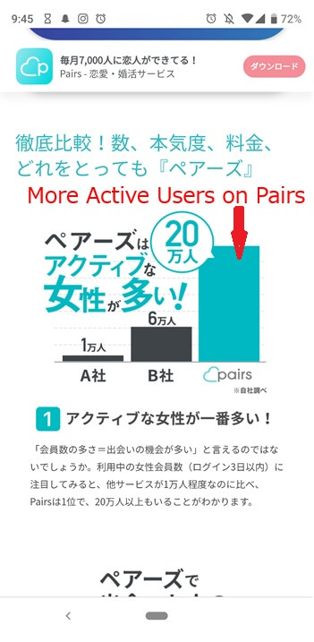 likes-pairs