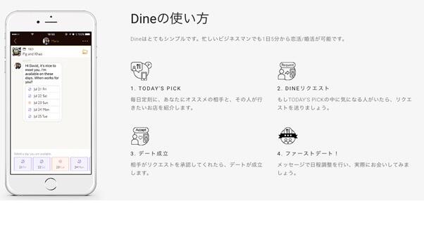 dine-tsukaikata