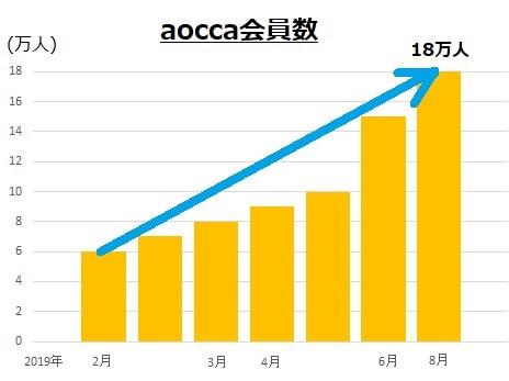aocca-kaiin-suii