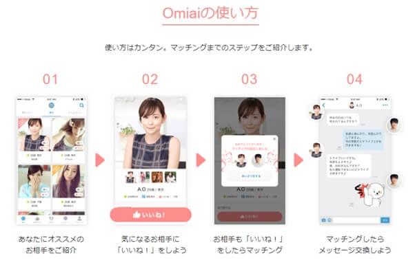 omiai-tsukaikata