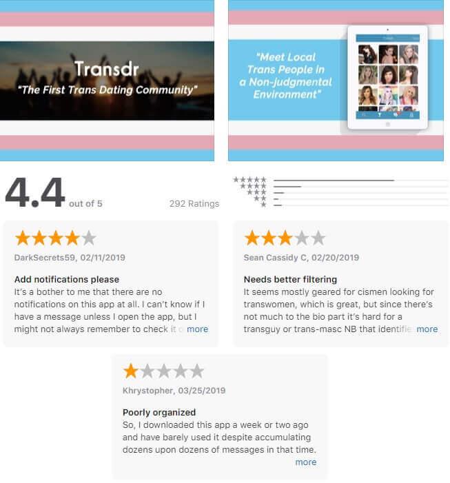 transdr-reviews