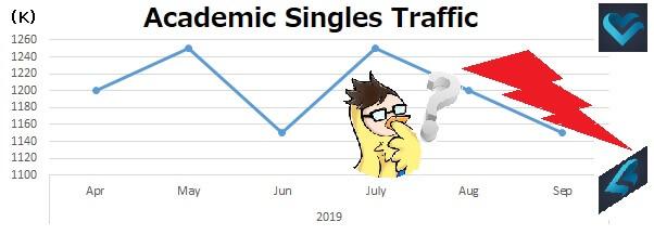 academic-single-traffic