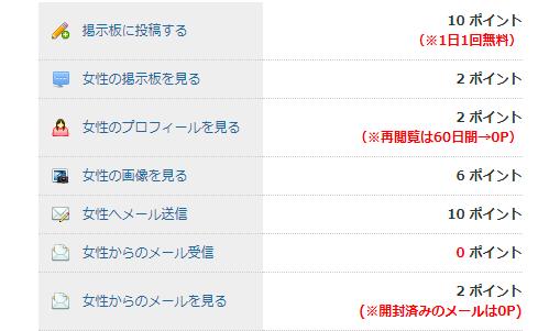 hananokai-demerit1
