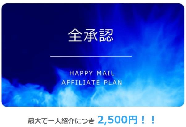 happymail-afirieito4
