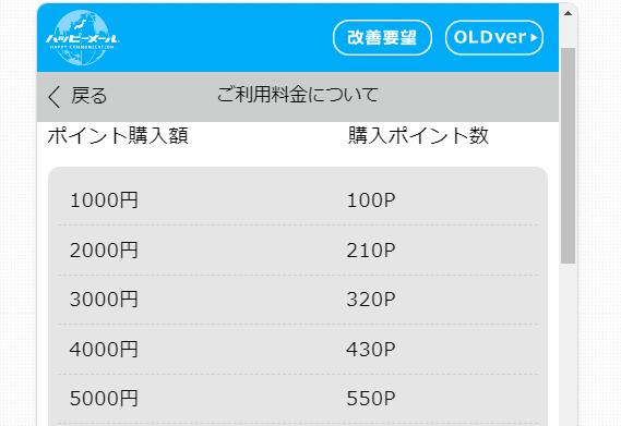 happymail-coin1
