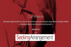 Seeking Arrangement Customer Support and Service Review
