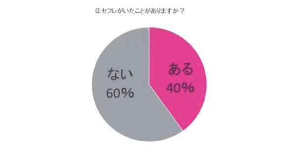 sefure-tokyo4