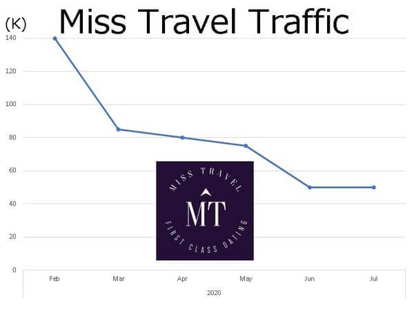 miss-travel-traffic